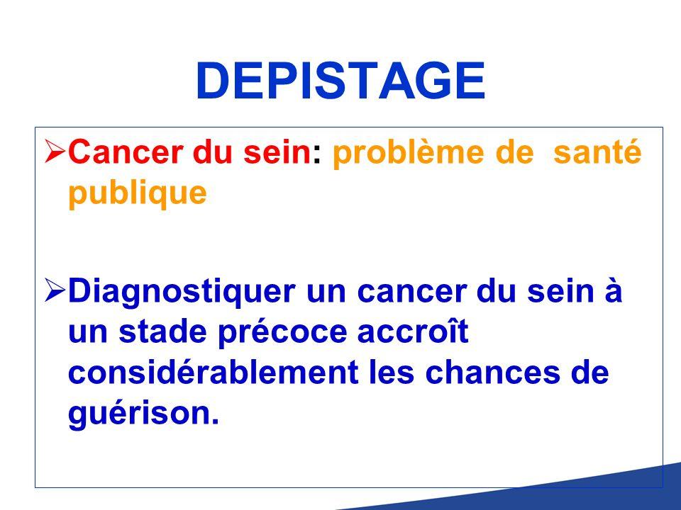 DEPISTAGE Cancer du sein: problème de santé publique Diagnostiquer un cancer du sein à un stade précoce accroît considérablement les chances de guéris