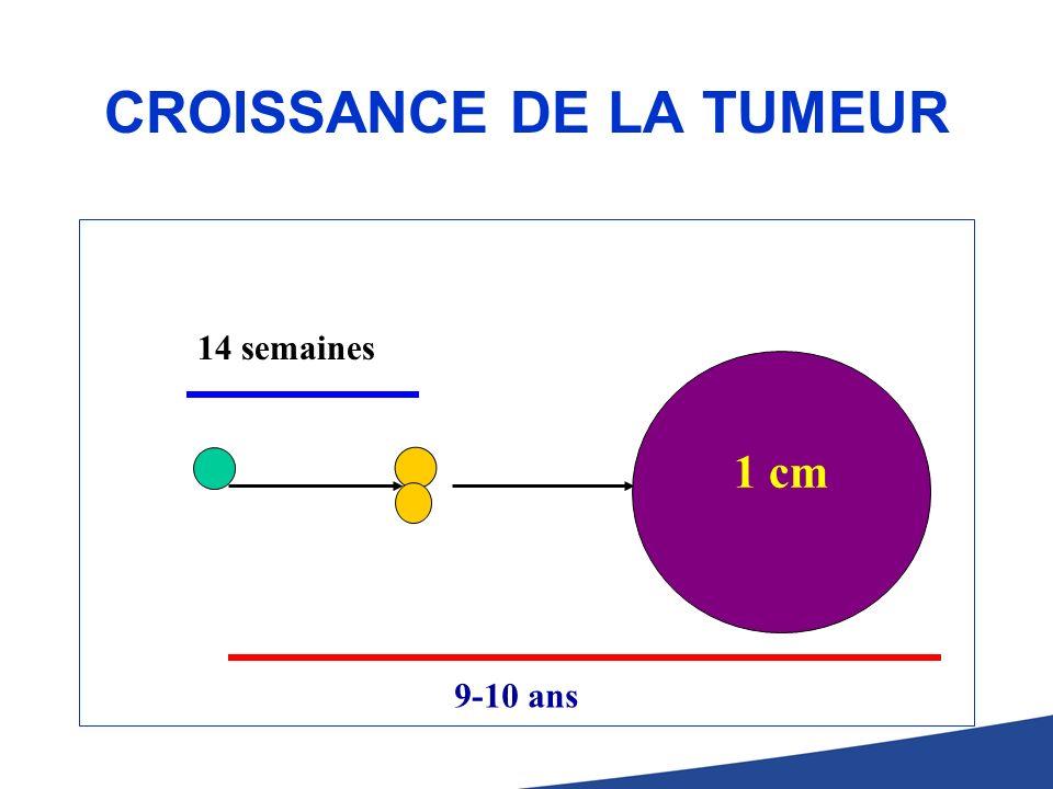 CROISSANCE DE LA TUMEUR 1 cm 14 semaines 9-10 ans