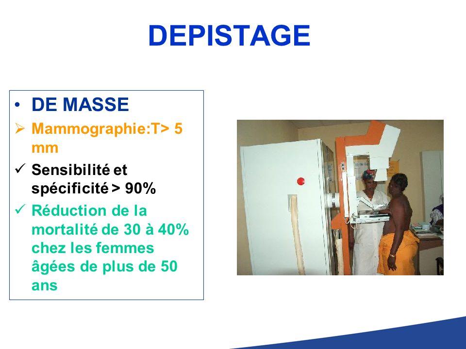 DEPISTAGE DE MASSE Mammographie:T> 5 mm Sensibilité et spécificité > 90% Réduction de la mortalité de 30 à 40% chez les femmes âgées de plus de 50 ans