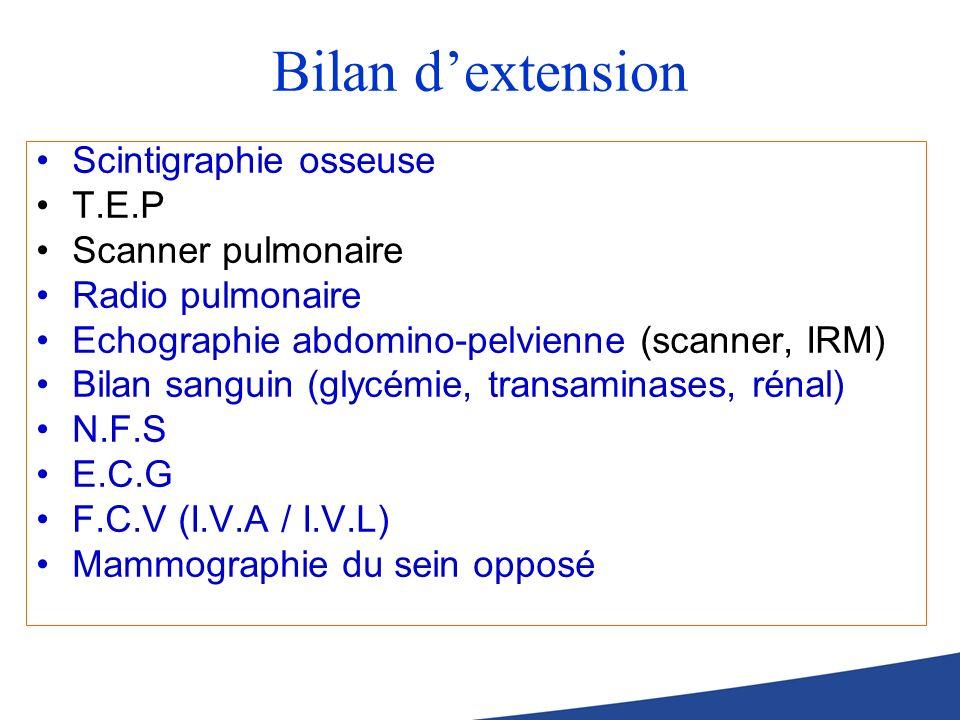 Bilan dextension Scintigraphie osseuse T.E.P Scanner pulmonaire Radio pulmonaire Echographie abdomino-pelvienne (scanner, IRM) Bilan sanguin (glycémie