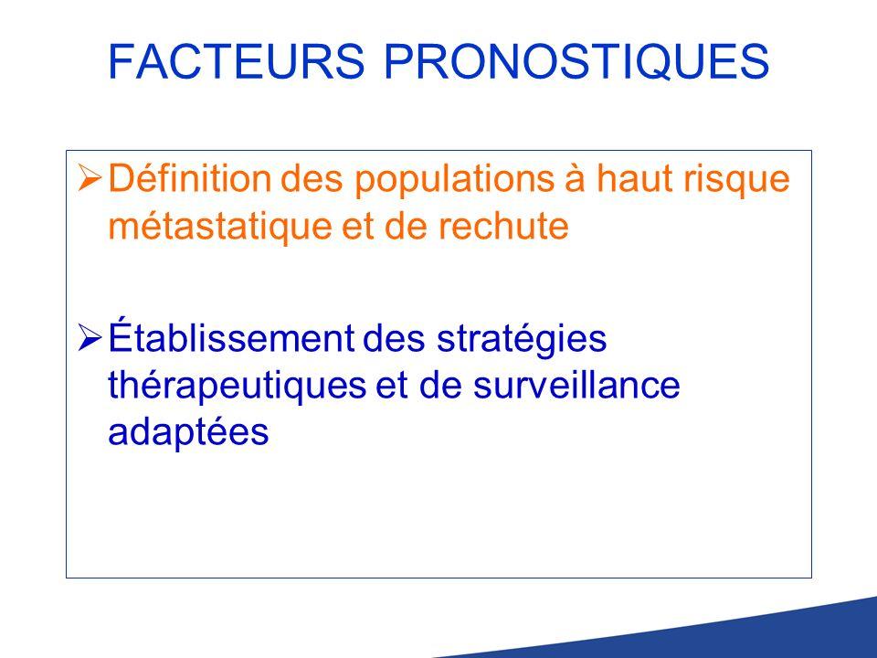 FACTEURS PRONOSTIQUES Définition des populations à haut risque métastatique et de rechute Établissement des stratégies thérapeutiques et de surveillan