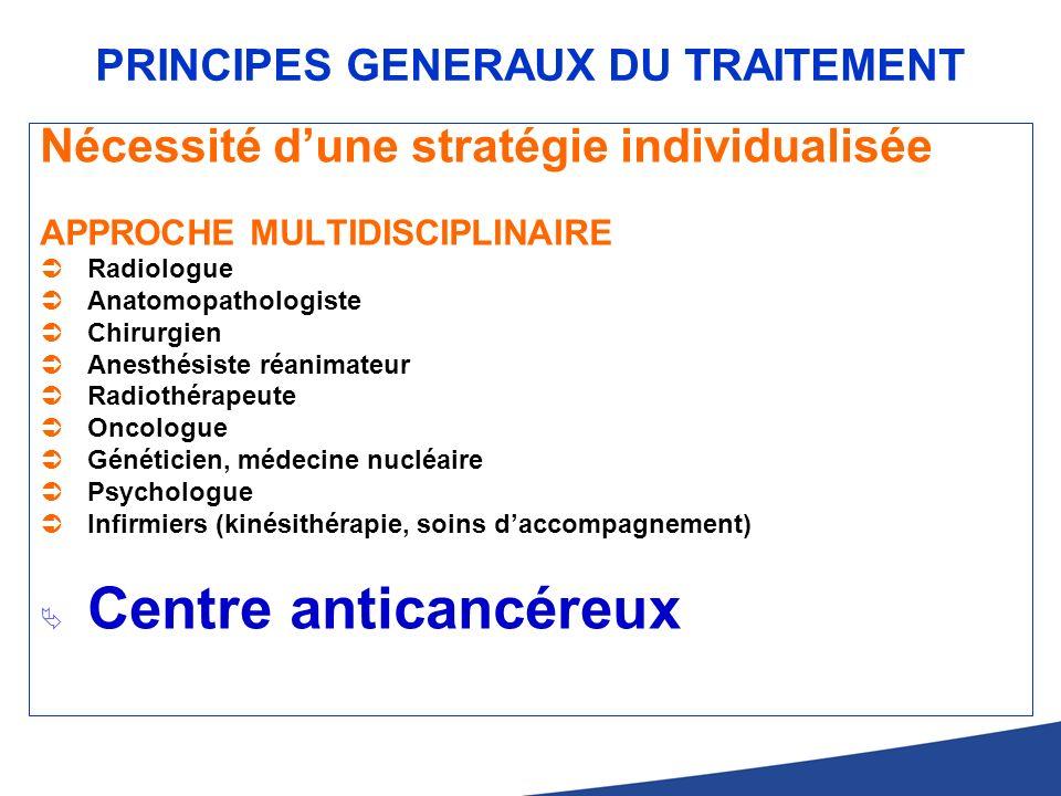 PRINCIPES GENERAUX DU TRAITEMENT Nécessité dune stratégie individualisée APPROCHE MULTIDISCIPLINAIRE Radiologue Anatomopathologiste Chirurgien Anesthé