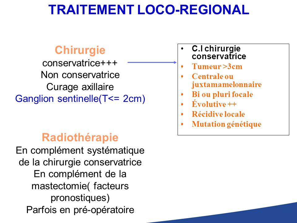 TRAITEMENT LOCO-REGIONAL C.I chirurgie conservatrice Tumeur >3cm Centrale ou juxtamamelonnaire Bi ou pluri focale Évolutive ++ Récidive locale Mutatio
