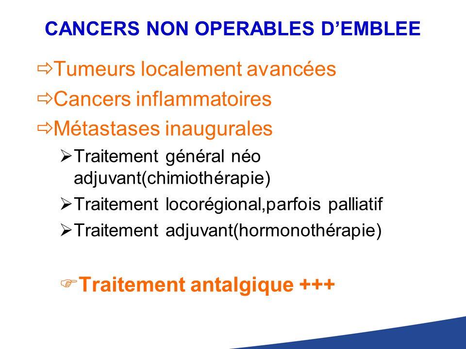 CANCERS NON OPERABLES DEMBLEE Tumeurs localement avancées Cancers inflammatoires Métastases inaugurales Traitement général néo adjuvant(chimiothérapie