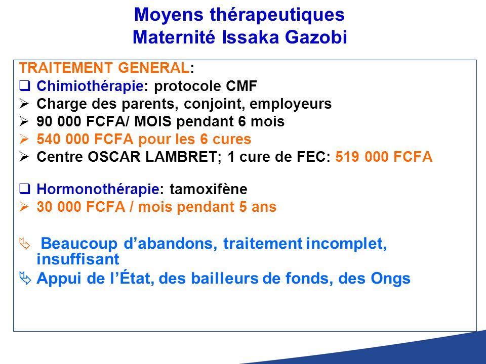 Moyens thérapeutiques Maternité Issaka Gazobi TRAITEMENT GENERAL: Chimiothérapie: protocole CMF Charge des parents, conjoint, employeurs 90 000 FCFA/