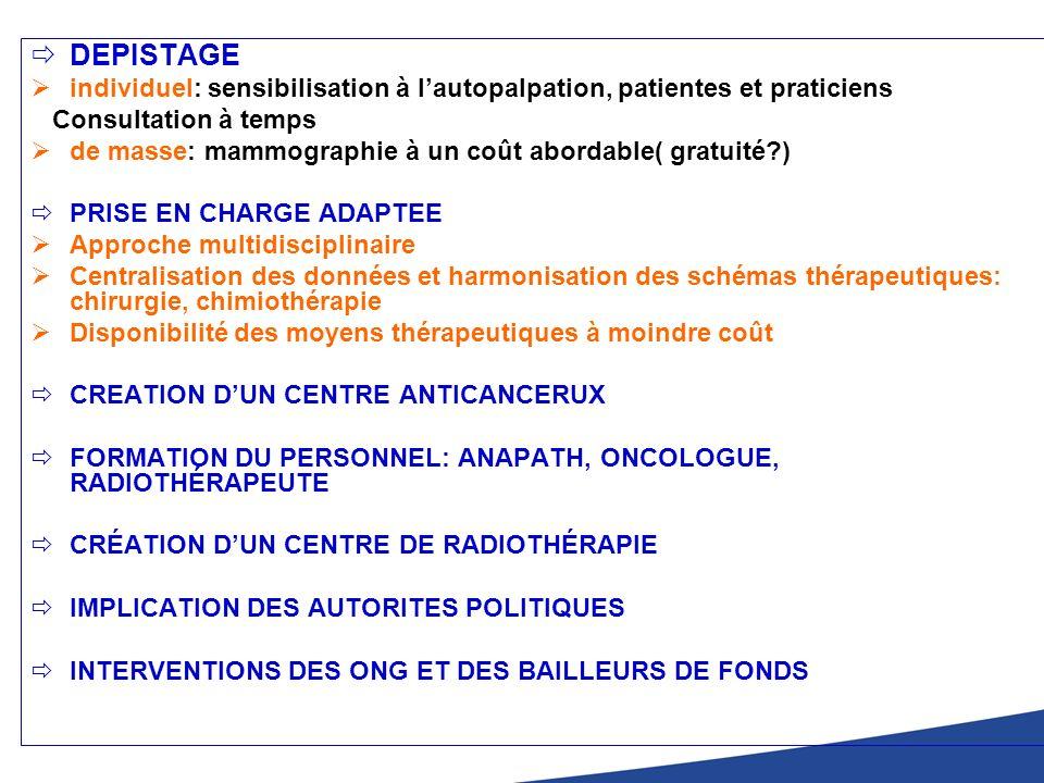 DEPISTAGE individuel: sensibilisation à lautopalpation, patientes et praticiens Consultation à temps de masse: mammographie à un coût abordable( gratu