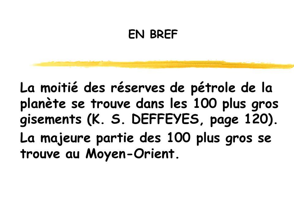 EN BREF La moitié des réserves de pétrole de la planète se trouve dans les 100 plus gros gisements (K.