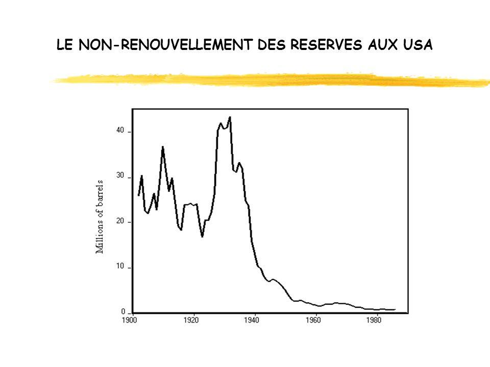 LE NON-RENOUVELLEMENT DES RESERVES AUX USA