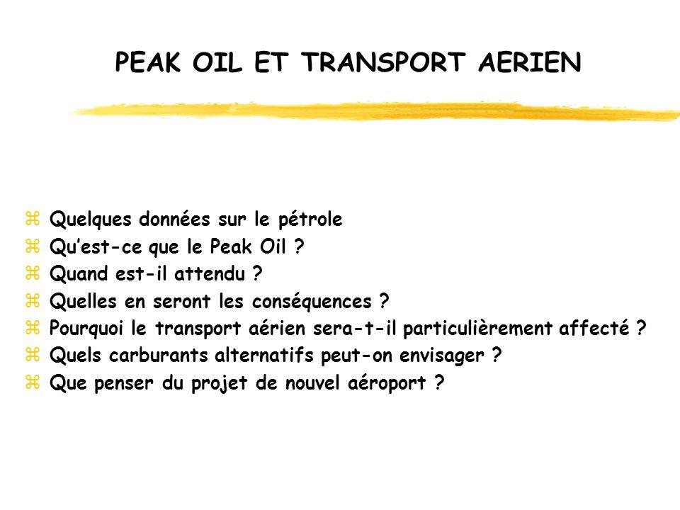 PEAK OIL ET TRANSPORT AERIEN zQuelques données sur le pétrole zQuest-ce que le Peak Oil .