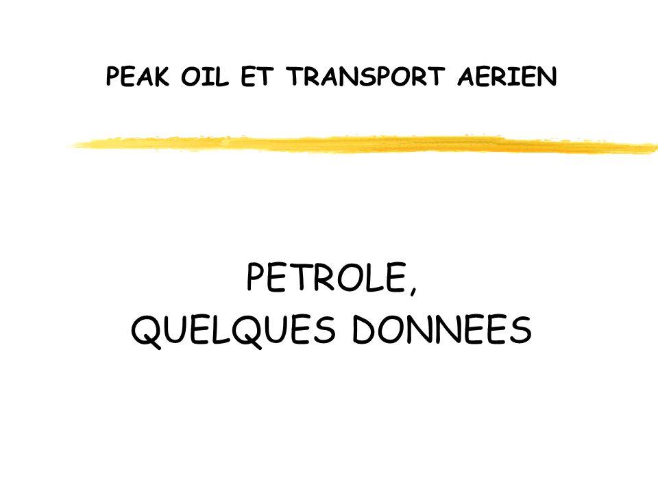 PETROLE, QUELQUES CHIFFRES Production = consommation Production = 70 millions de barils/jour Soit près de 25 Gb/an (milliards de barils) Volume déjà produit : 1 000 Gb Réserves restantes : 1 000 Gb ?