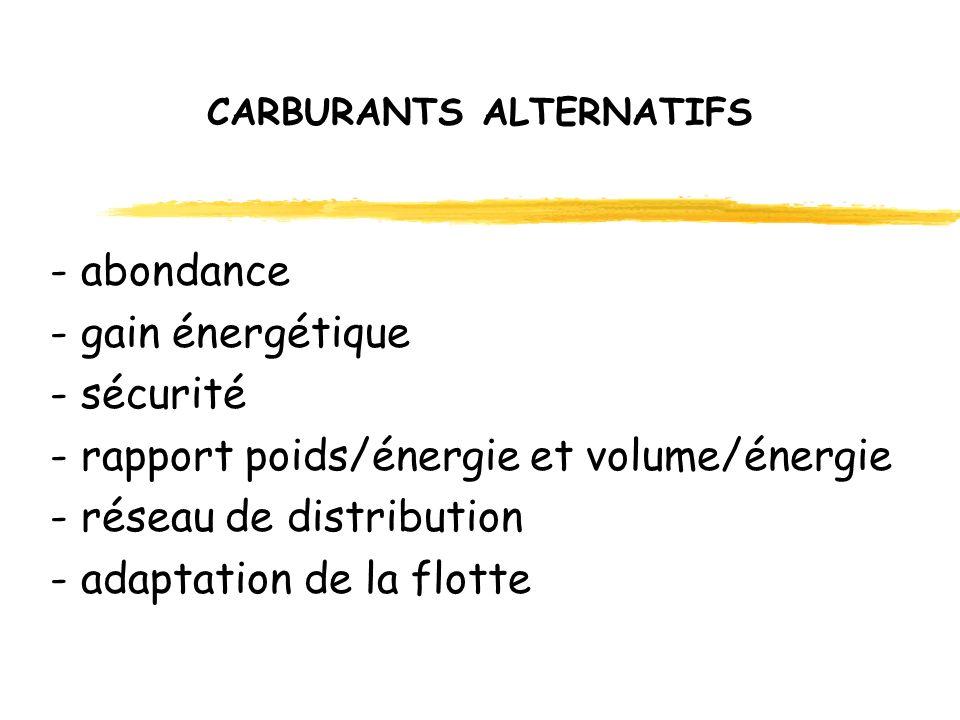 CARBURANTS ALTERNATIFS - abondance - gain énergétique - sécurité - rapport poids/énergie et volume/énergie - réseau de distribution - adaptation de la flotte