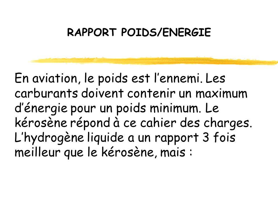RAPPORT POIDS/ENERGIE En aviation, le poids est lennemi.