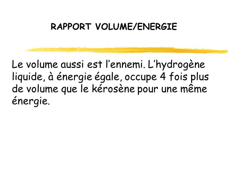 RAPPORT VOLUME/ENERGIE Le volume aussi est lennemi.
