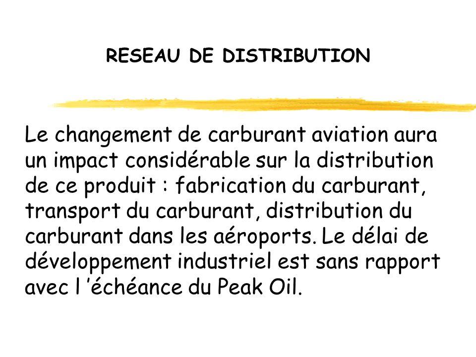 RESEAU DE DISTRIBUTION Le changement de carburant aviation aura un impact considérable sur la distribution de ce produit : fabrication du carburant, transport du carburant, distribution du carburant dans les aéroports.