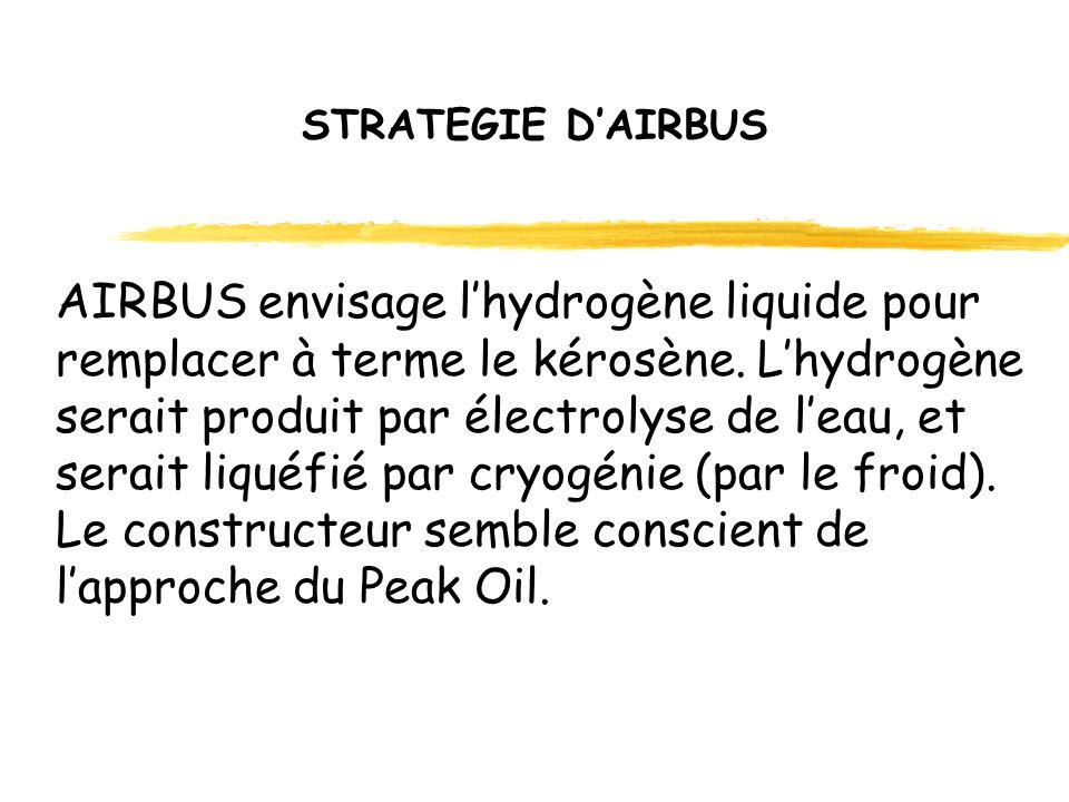 STRATEGIE DAIRBUS AIRBUS envisage lhydrogène liquide pour remplacer à terme le kérosène.