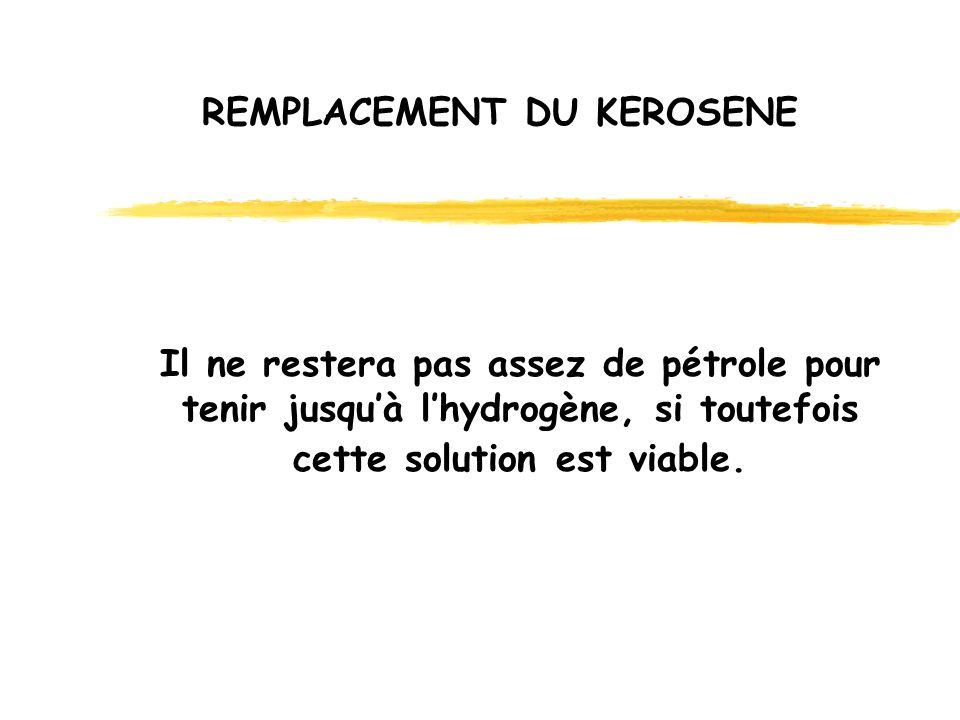 REMPLACEMENT DU KEROSENE Il ne restera pas assez de pétrole pour tenir jusquà lhydrogène, si toutefois cette solution est viable.