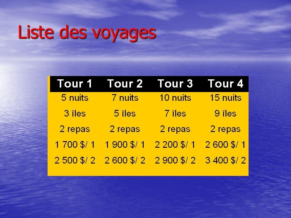 Liste des voyages