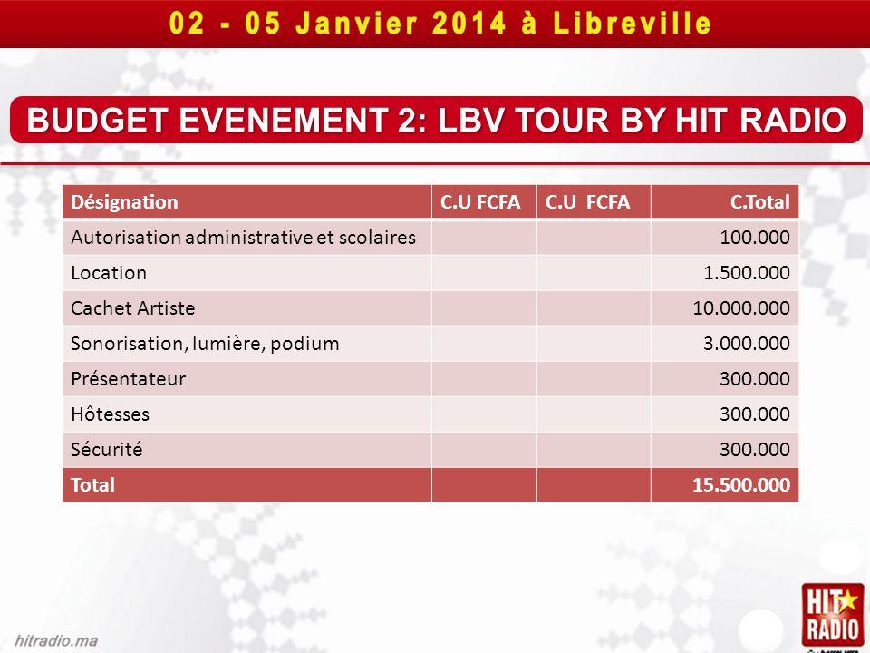 BUDGET EVENEMENT 2: LBV TOUR BY HIT RADIO DésignationC.U FCFA C.Total Autorisation administrative et scolaires100.000 Location1.500.000 Cachet Artiste