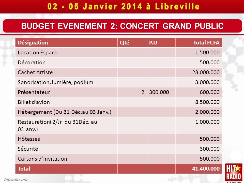 BUDGET EVENEMENT 2: CONCERT GRAND PUBLIC DésignationQtéP.UTotal FCFA Location Espace1.500.000 Décoration500.000 Cachet Artiste23.000.000 Sonorisation,