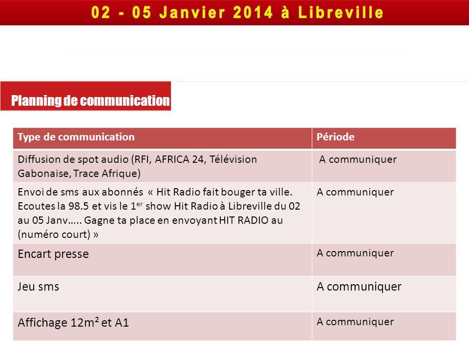Planning de communication Type de communicationPériode Diffusion de spot audio (RFI, AFRICA 24, Télévision Gabonaise, Trace Afrique) A communiquer Env