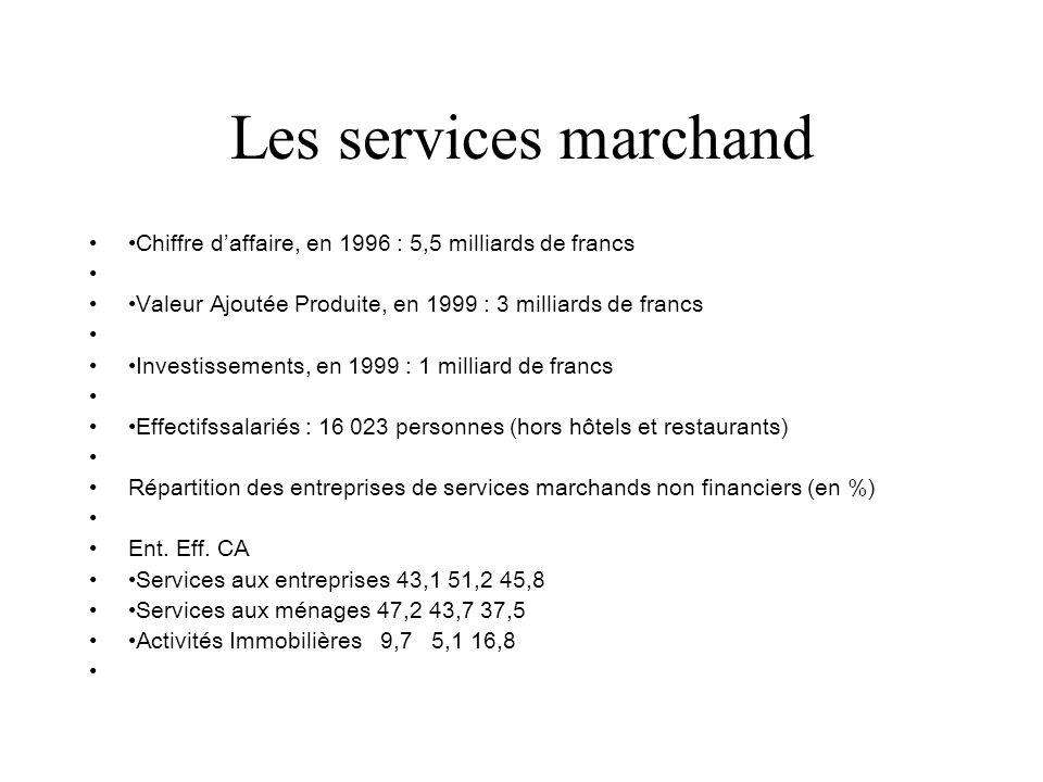 Les services marchand Chiffre daffaire, en 1996 : 5,5 milliards de francs Valeur Ajoutée Produite, en 1999 : 3 milliards de francs Investissements, en