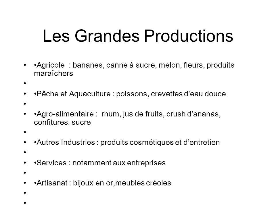 Les Grandes Productions Agricole : bananes, canne à sucre, melon, fleurs, produits maraîchers Pêche et Aquaculture : poissons, crevettes deau douce Ag