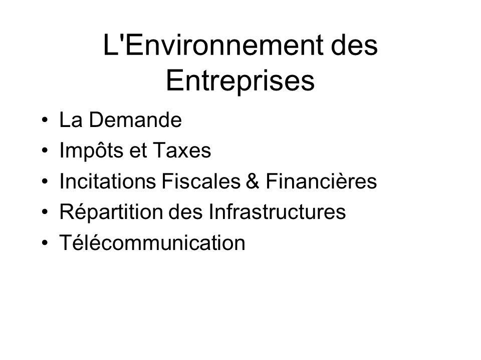 L'Environnement des Entreprises La Demande Impôts et Taxes Incitations Fiscales & Financières Répartition des Infrastructures Télécommunication