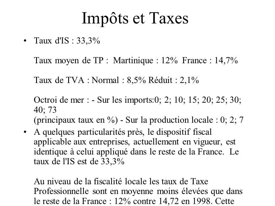 Impôts et Taxes Taux d'IS : 33,3% Taux moyen de TP : Martinique : 12% France : 14,7% Taux de TVA : Normal : 8,5% Réduit : 2,1% Octroi de mer : - Sur l