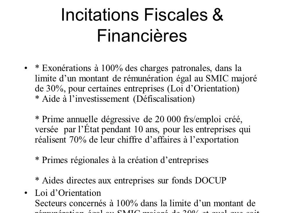 Incitations Fiscales & Financières * Exonérations à 100% des charges patronales, dans la limite dun montant de rémunération égal au SMIC majoré de 30%