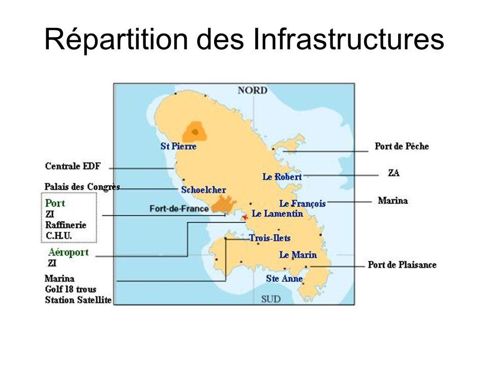 Répartition des Infrastructures