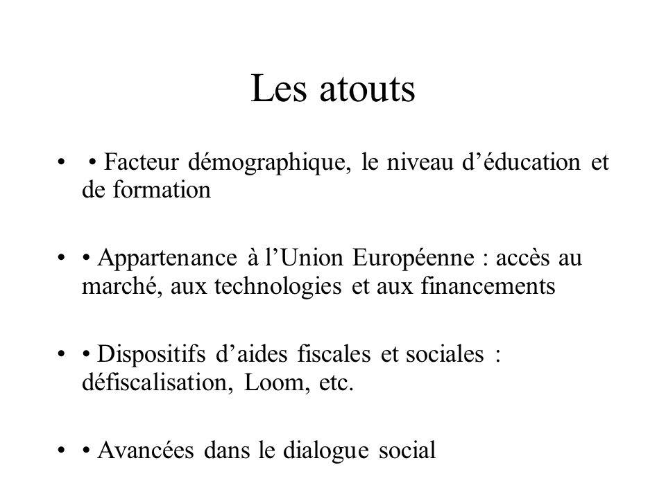Les atouts Facteur démographique, le niveau déducation et de formation Appartenance à lUnion Européenne : accès au marché, aux technologies et aux fin