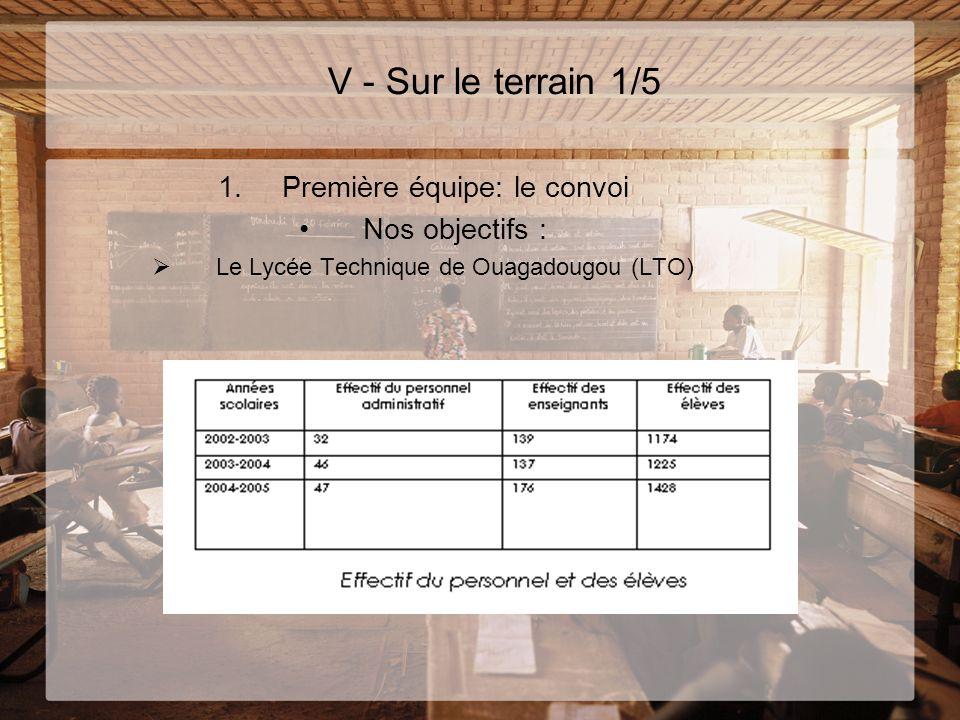 V - Sur le terrain 1/5 1.Première équipe: le convoi Nos objectifs : Le Lycée Technique de Ouagadougou (LTO)