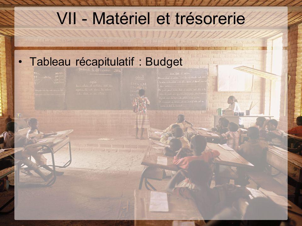 VII - Matériel et trésorerie Tableau récapitulatif : Budget