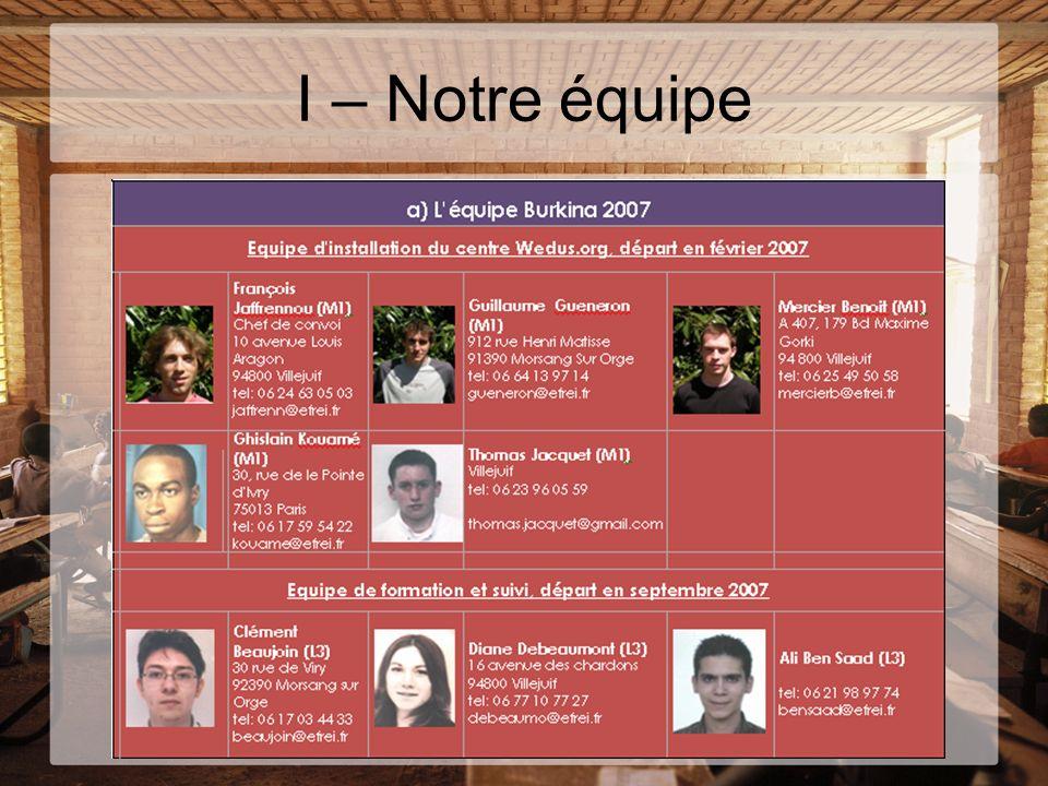 II- Description du projet et objectifs Une mission au Burkina Faso Acheminement de matériel informatique –50 pcs –Wedus.org Une action en deux temps –Un soucis de pérennité –Le premier départ –Le second départ