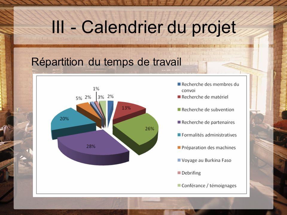 VII - Matériel et trésorerie Tableau récapitulatif : inventaire du matériel