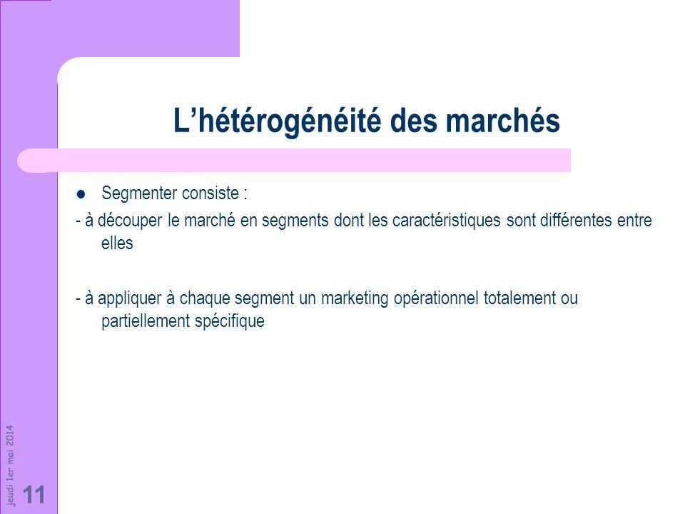 jeudi 1er mai 2014 11 Lhétérogénéité des marchés Segmenter consiste : - à découper le marché en segments dont les caractéristiques sont différentes en
