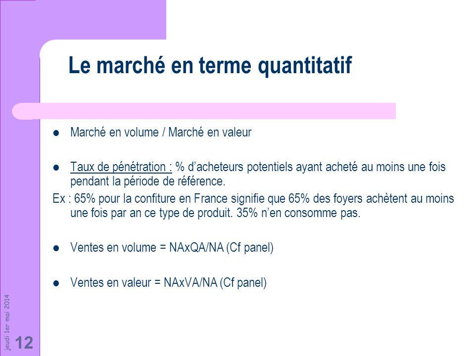 jeudi 1er mai 2014 12 Marché en volume / Marché en valeur Taux de pénétration : % dacheteurs potentiels ayant acheté au moins une fois pendant la péri