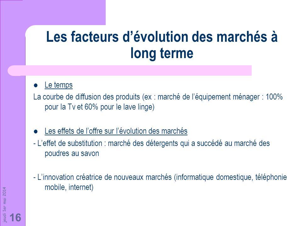 jeudi 1er mai 2014 16 Les facteurs dévolution des marchés à long terme Le temps La courbe de diffusion des produits (ex : marché de léquipement ménage