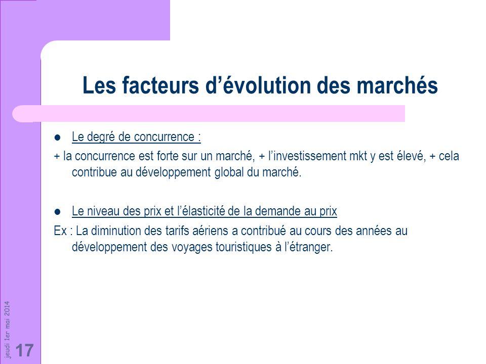 jeudi 1er mai 2014 17 Les facteurs dévolution des marchés Le degré de concurrence : + la concurrence est forte sur un marché, + linvestissement mkt y