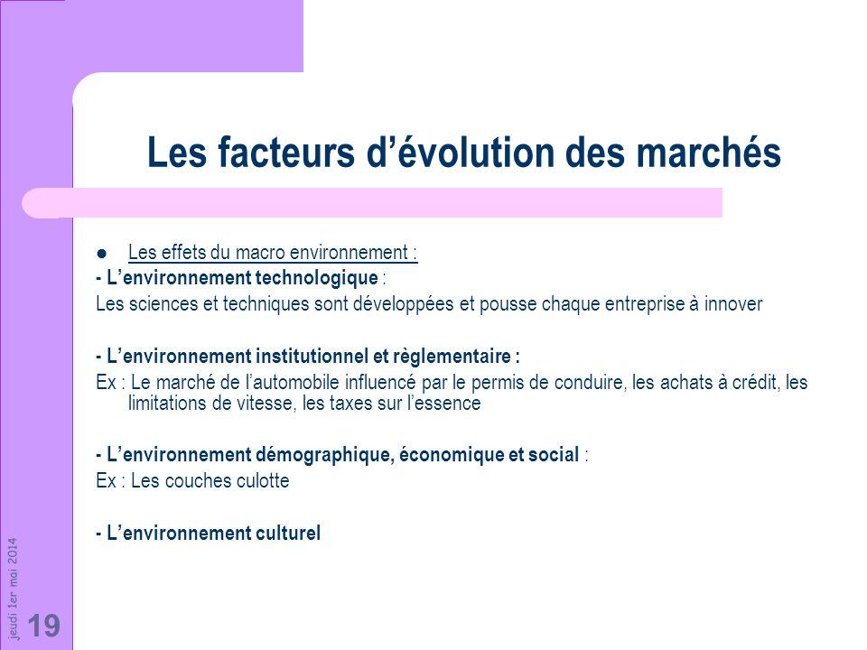 jeudi 1er mai 2014 19 Les facteurs dévolution des marchés Les effets du macro environnement : - Lenvironnement technologique : Les sciences et techniq