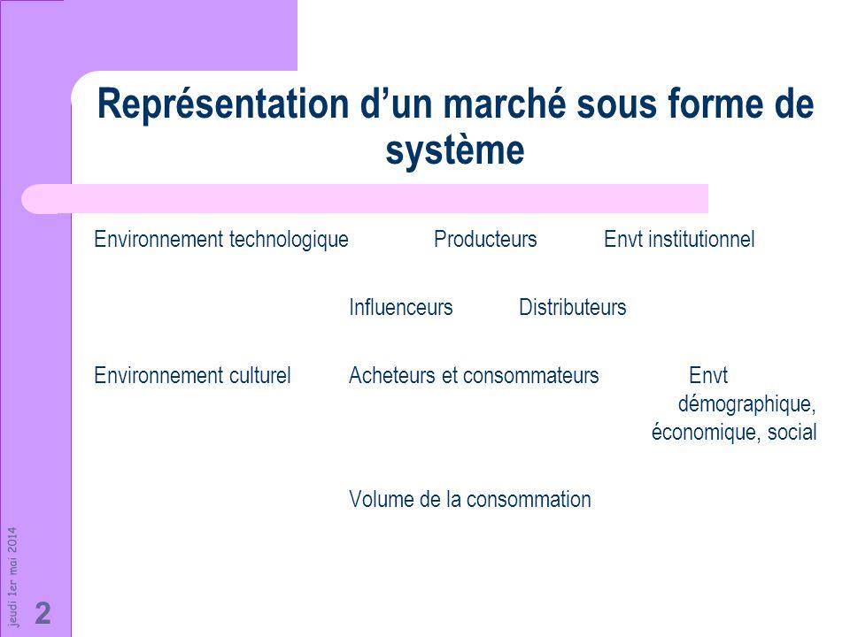 jeudi 1er mai 2014 2 Représentation dun marché sous forme de système Environnement technologiqueProducteurs Envt institutionnel Influenceurs Distribut