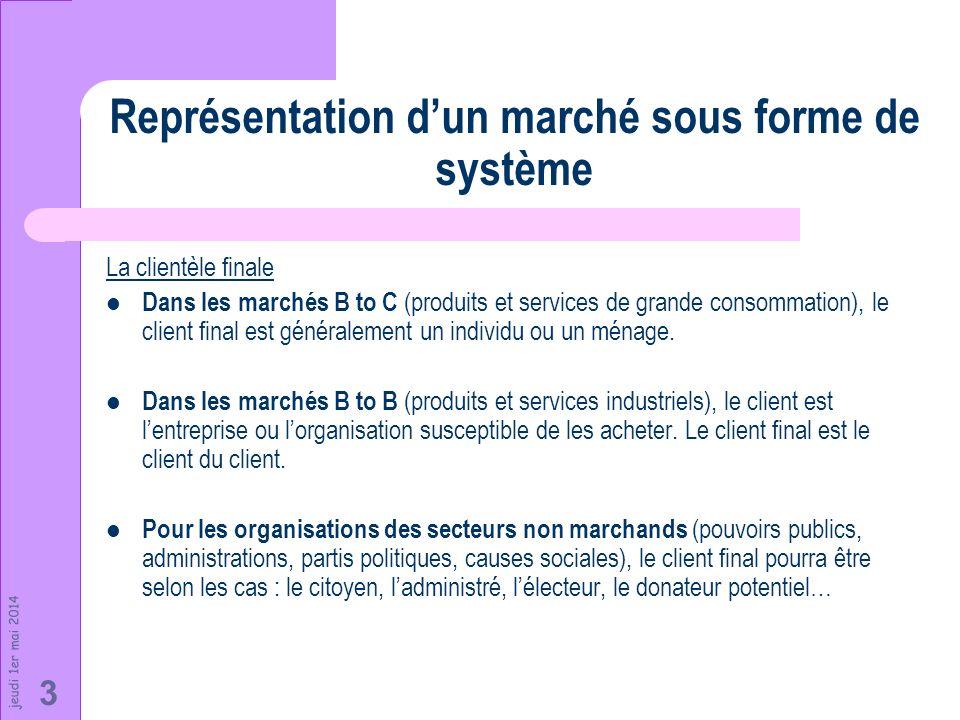 jeudi 1er mai 2014 3 Représentation dun marché sous forme de système La clientèle finale Dans les marchés B to C (produits et services de grande conso
