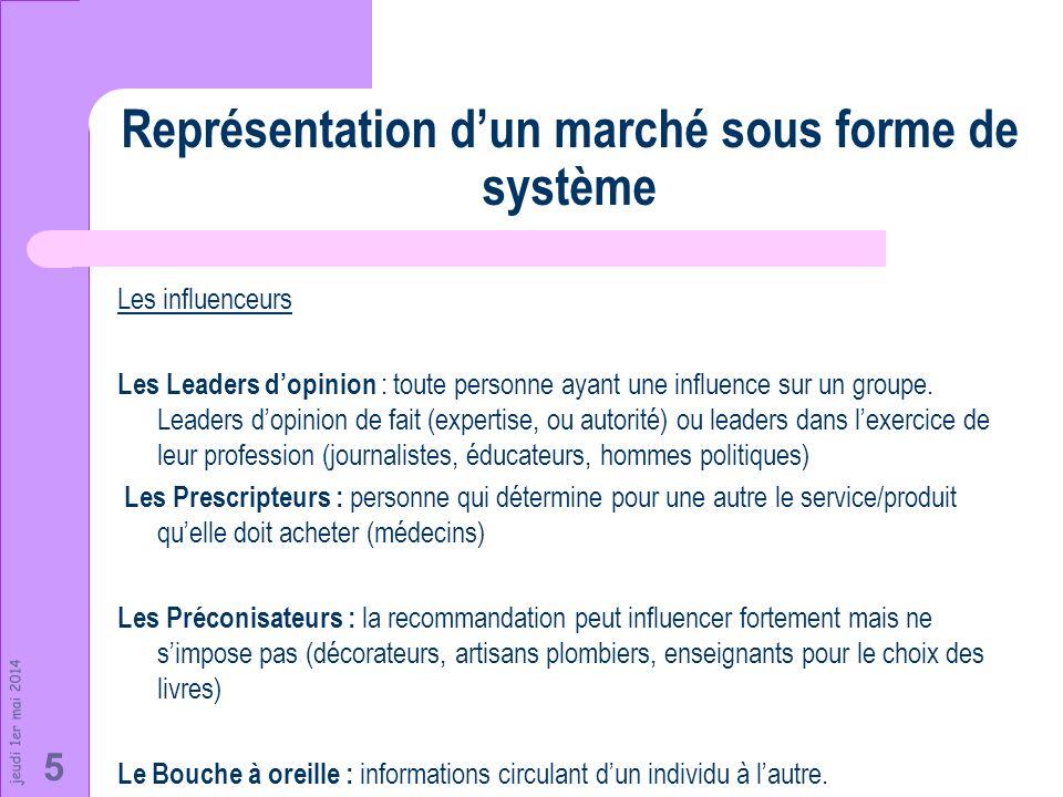jeudi 1er mai 2014 5 Représentation dun marché sous forme de système Les influenceurs Les Leaders dopinion : toute personne ayant une influence sur un