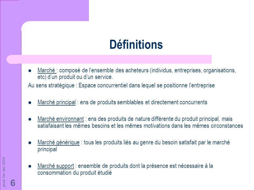 jeudi 1er mai 2014 6 Définitions Marché : composé de lensemble des acheteurs (individus, entreprises, organisations, etc) dun produit ou dun service.
