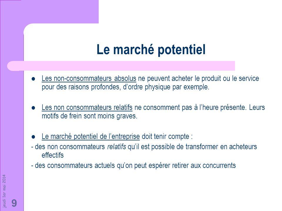 jeudi 1er mai 2014 9 Le marché potentiel Les non-consommateurs absolus ne peuvent acheter le produit ou le service pour des raisons profondes, dordre