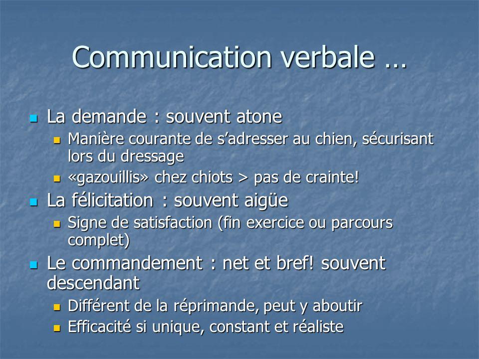 Communication verbale … La demande : souvent atone La demande : souvent atone Manière courante de sadresser au chien, sécurisant lors du dressage Mani