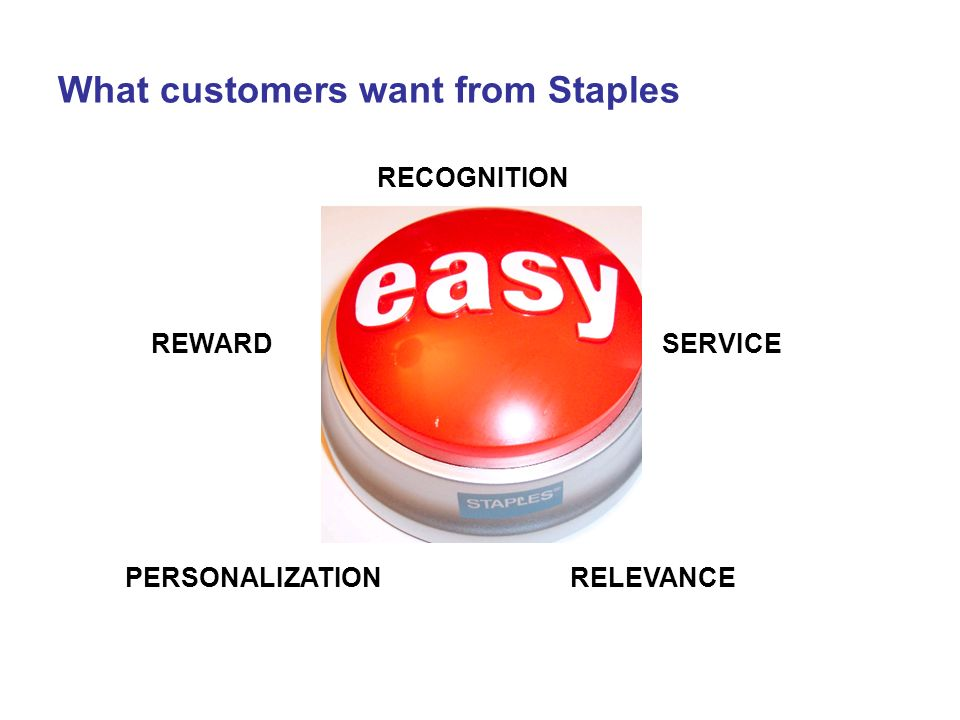 What customers want from Staples RELEVANCEPERSONALIZATION REWARDSERVICE RECOGNITION