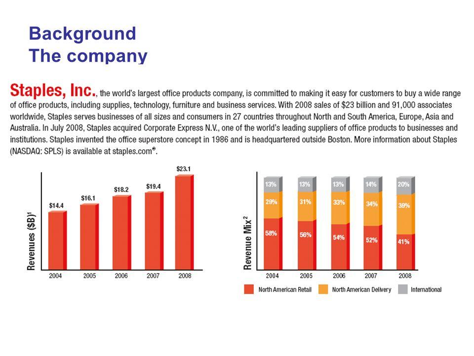 Background The company The company