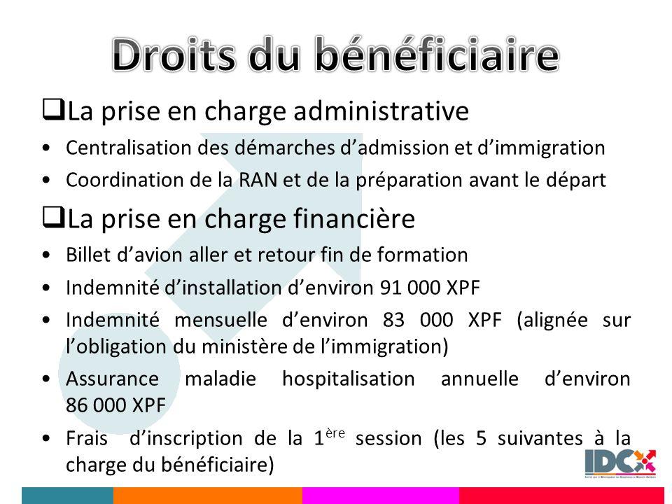 La prise en charge administrative Centralisation des démarches dadmission et dimmigration Coordination de la RAN et de la préparation avant le départ