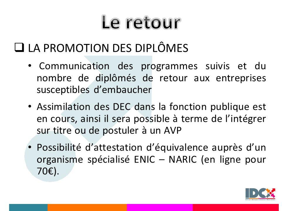 LA PROMOTION DES DIPLÔMES Communication des programmes suivis et du nombre de diplômés de retour aux entreprises susceptibles dembaucher Assimilation